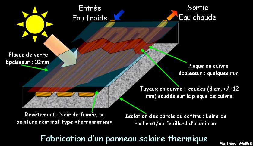 construction d 39 un prototype de panneau solaire. Black Bedroom Furniture Sets. Home Design Ideas